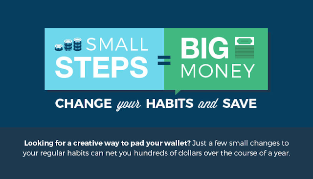 Small Steps = Big Money #infographic