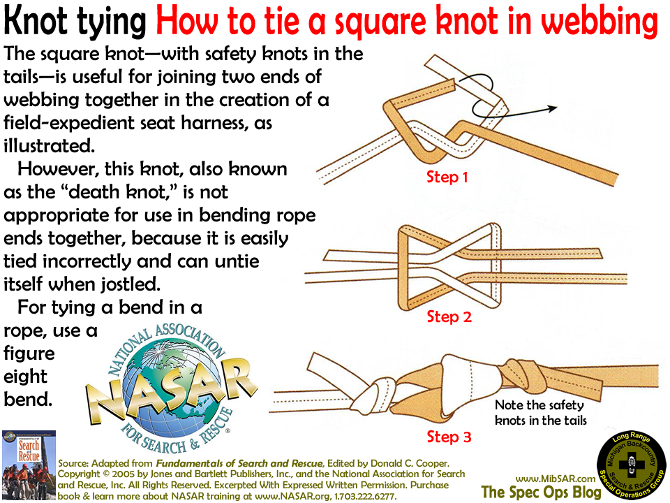 Tremendous The Spec Ops Blog Knot Tying How To Tie A Square Knot In Webbing Wiring 101 Orsalhahutechinfo