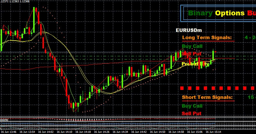 Forex exness mt4