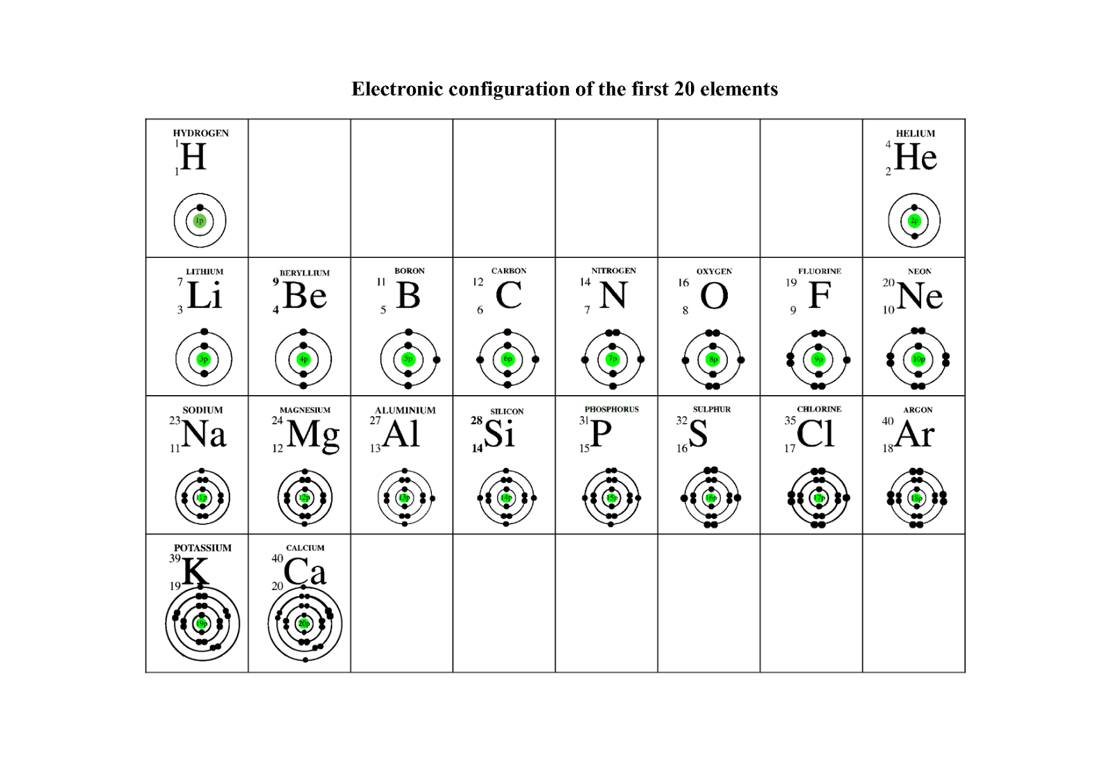 Savvy Chemist Gcse Ocr Gateway Chemistry C2 2 A C Metals