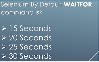 By Default time of WAITFOR command is