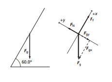 حل المسائل التدريبية لدرس القوة والحركة في بعدين – القوى  في بعدين \ ( الجزء الأول )