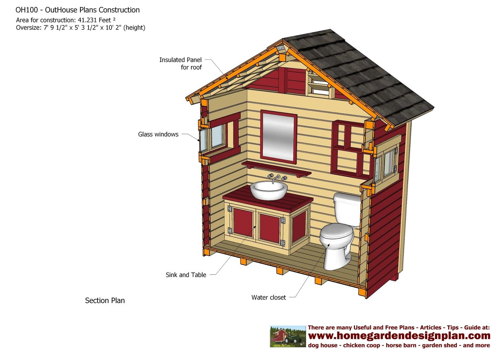 Superb Home Garden Plans Oh100 Out House Plans Construction Out Largest Home Design Picture Inspirations Pitcheantrous
