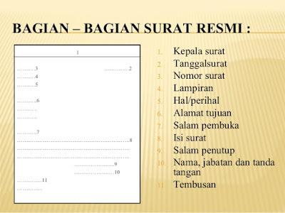Contoh Surat Resmi Perpisahan Sekolah Dan UN Bahasa Sunda