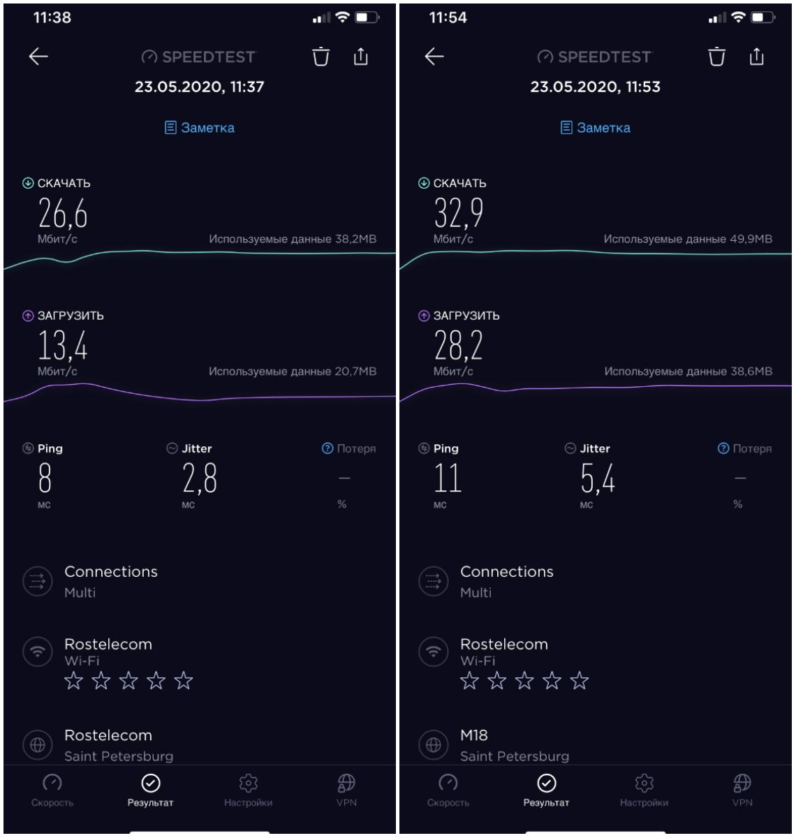 TP-Link | Усилитель Wi-Fi сигнала RE450