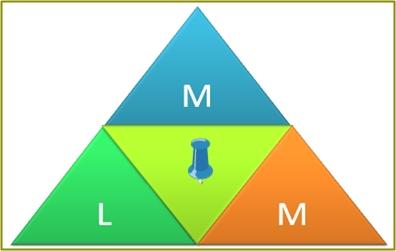 Ketahui 5 Hal Penting Agar Sukses Dalam Bisnis Mlm Ardy Web