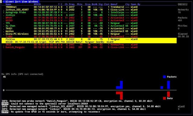 إختراق الواي فاي Wifi بدون برامج إختراق - للاندرويد و الكمبيوتر و الايفون
