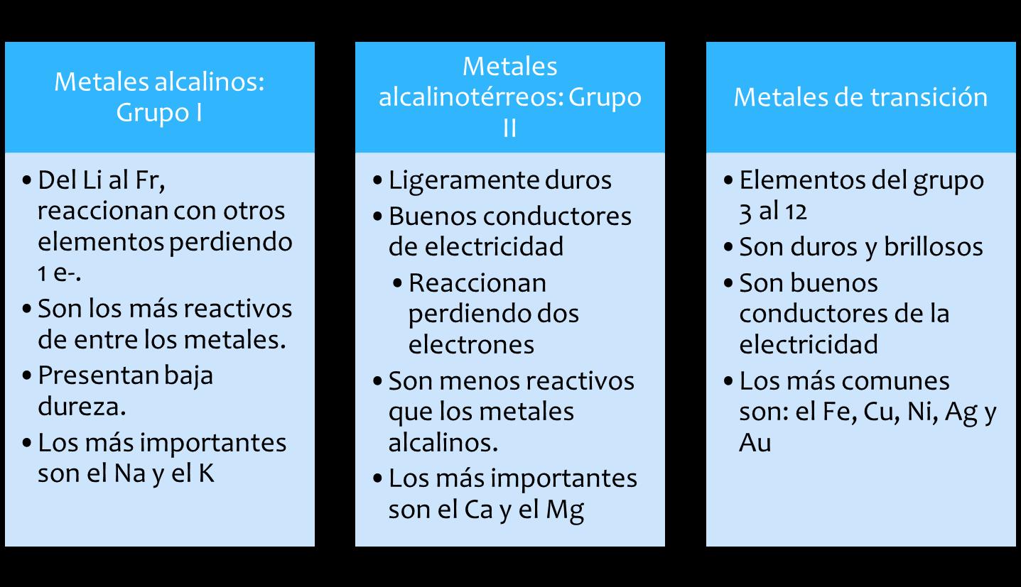 Tabla periodica metales y no metales pdf fresh tabla periodica no metales semimetales gases nobles best of tabla periodica metales no metales metaloides tabla periodica de los elementos quimicos con urtaz Choice Image