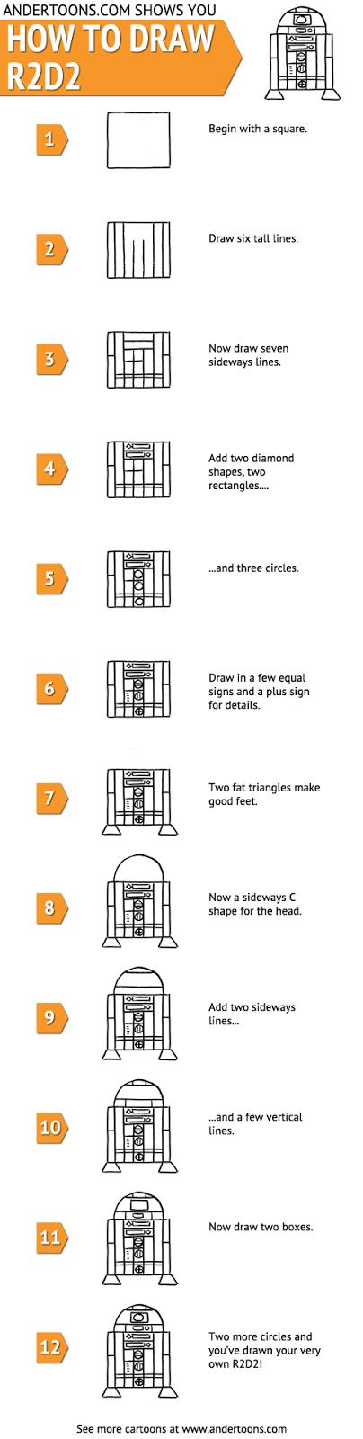 comment-dessiner-r2d2-tutoriel Comment dessiner R2D2