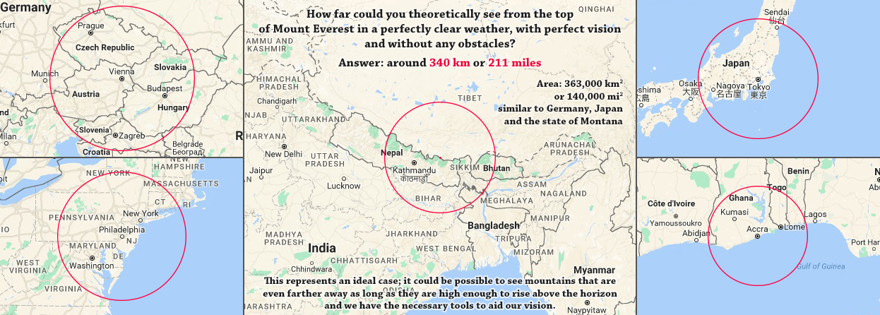 How far could you theoretically see from the top of Mount Everest