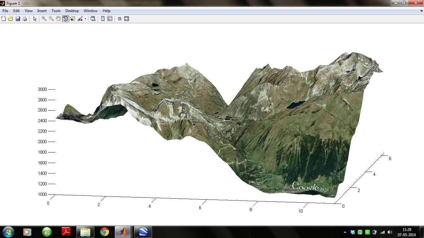 MATLAB Program to convert 2D image to 3D image - MATLAB