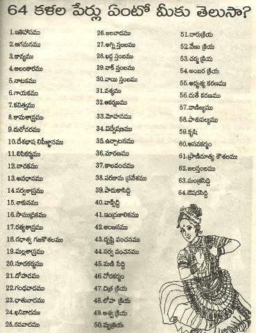 Samudrika lakshanam in tamil