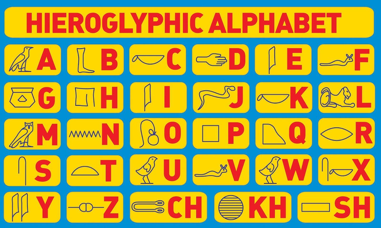 Printable Hieroglyphic Alphabet