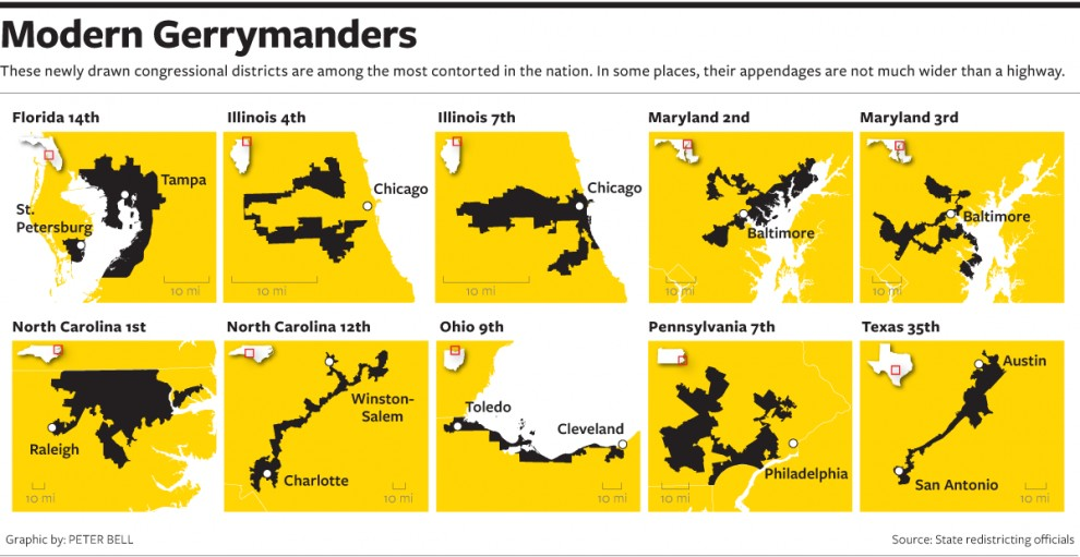 jobsanger: A New Method For Finding Gerrymandered Districts