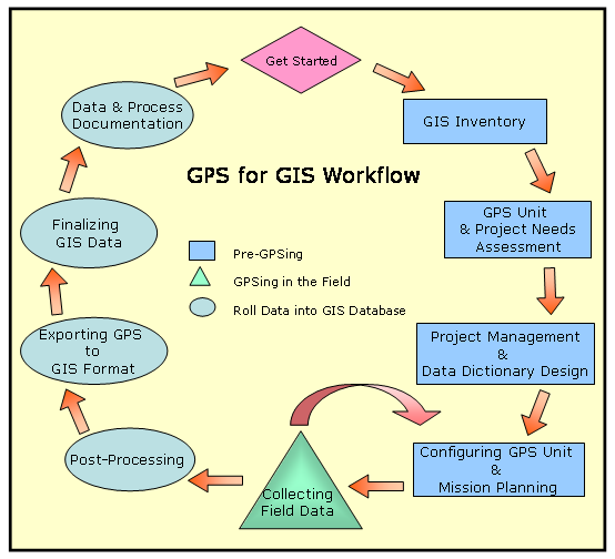 GIS (Geographic Information System) | National Geographic ... |Gis Worker