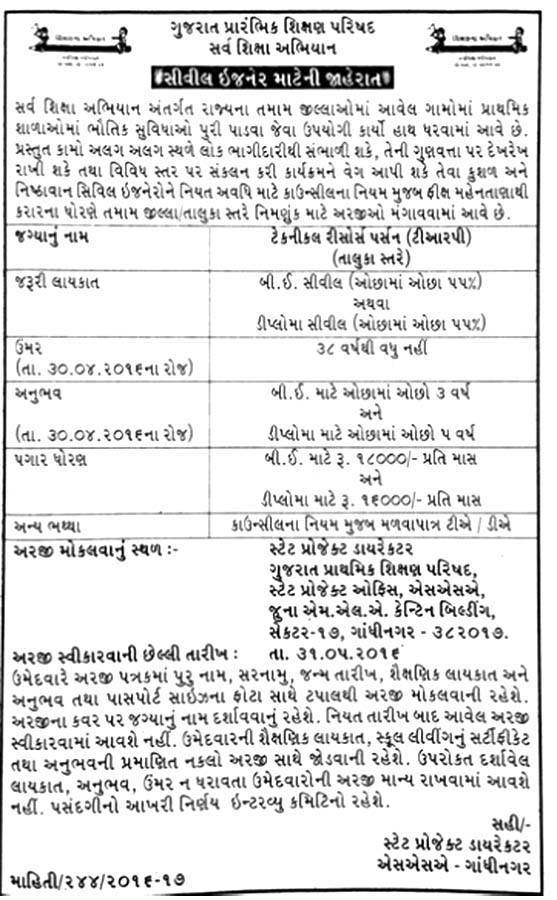 Gujarat Council of Elementary Education, Gandhinagar Technical Resource Person Recruitment 2016