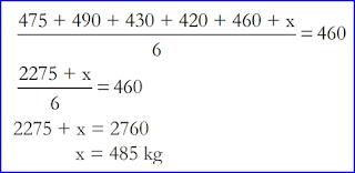 6-kunci-jawaban-matematika-kelas-6-statistika