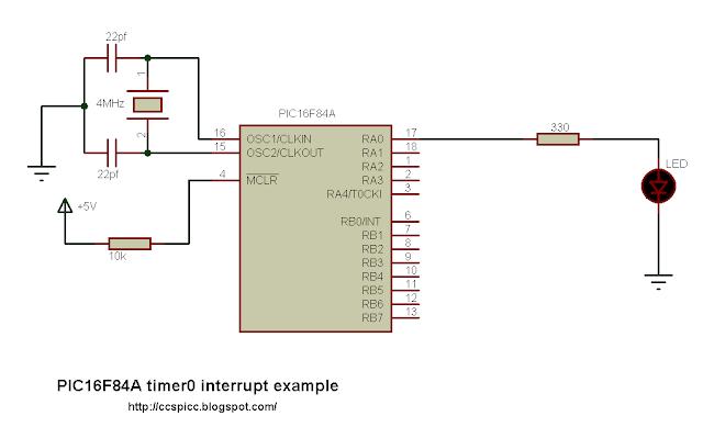 pic16f84a timer0 interrupt ccs pic c