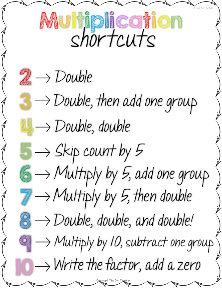 Multiplication shortcuts poster and project classroom freebies - Teaching multiplication tables ...