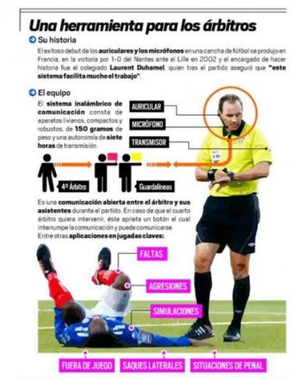 ARBITROS-FUTBOL-infografia_auriculares1