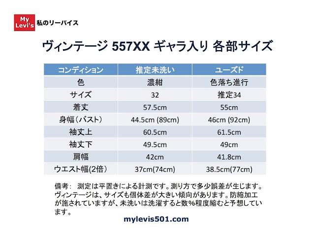 ヴィンテージ557xx ギャラ入り各部実寸サイズ: 表記サイズ32と推定サイズ34