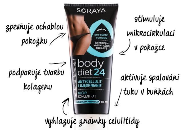 SORAYA Body Diet 24 koncentrovaná noční péče proti celulitidě