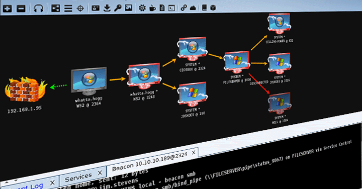 cobalt-strike-malware-attack