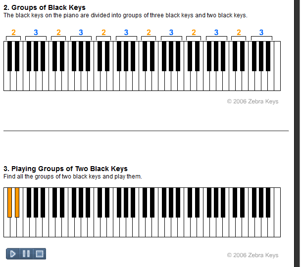 Zebra Keys lectii online de pian