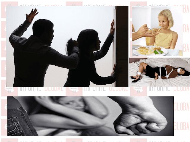 ▷ Tipos de Violencia y Abuso  frecuentes en la Población