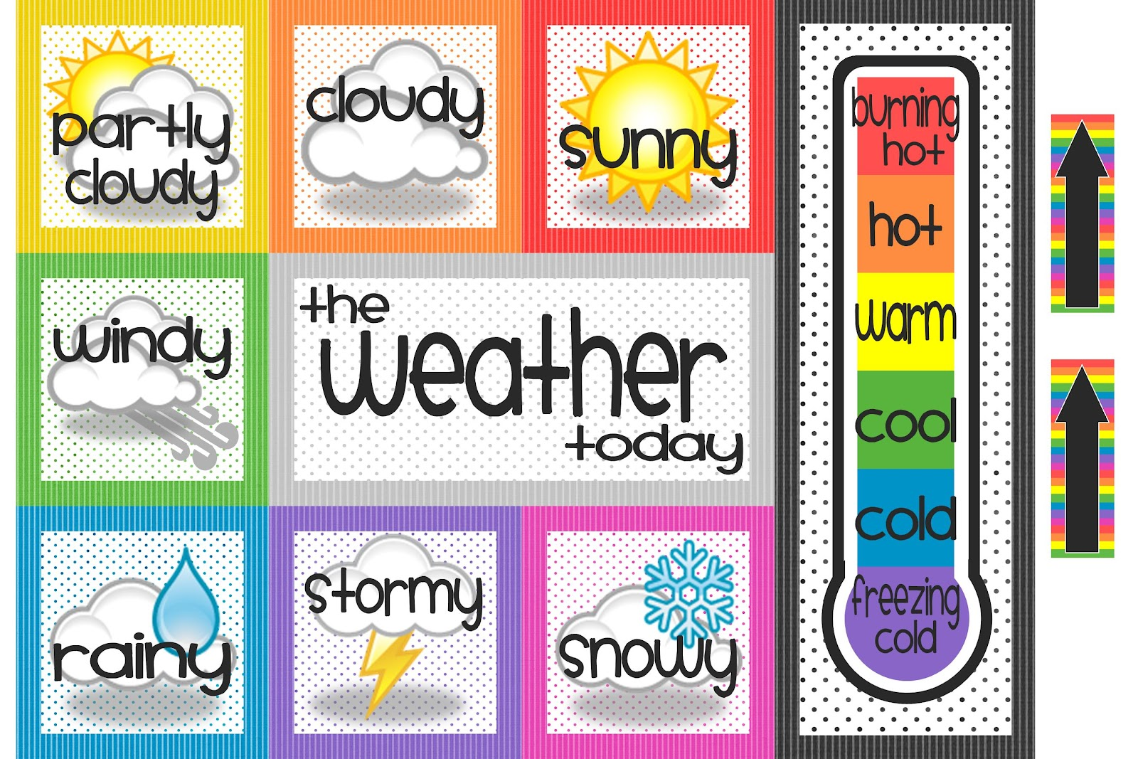 The English Primary Education Blog The Weather