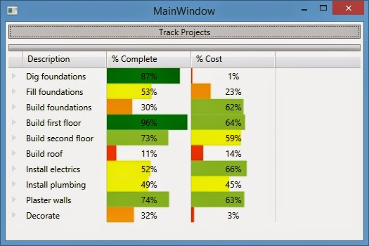 Jason Hales - C# Tips: Displaying Colour Coded Percentage