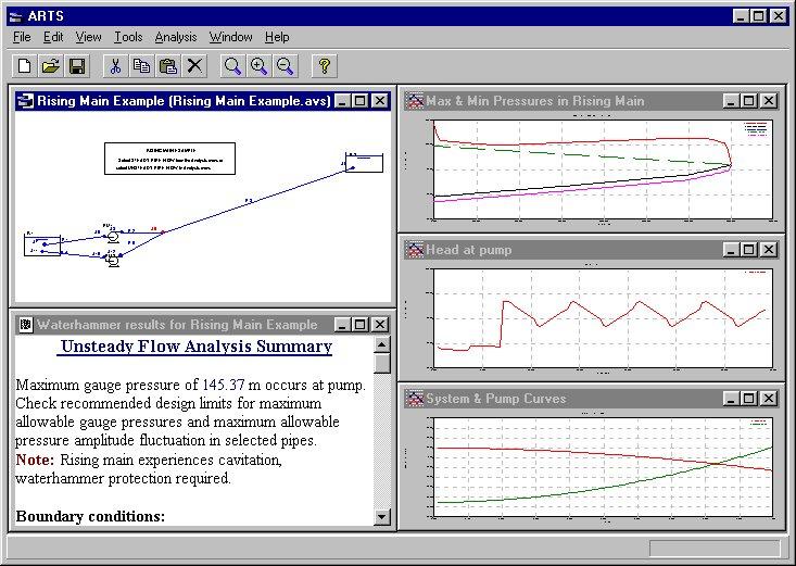 Civil on FIRE!!!: ARTS hydraulic design software