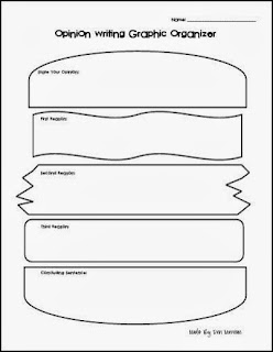 burger writing template - the open door classroom opinion writing graphic organizer