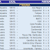 Copa Aramis Polli de futebol: Resultados da sétima rodada e atual classificação