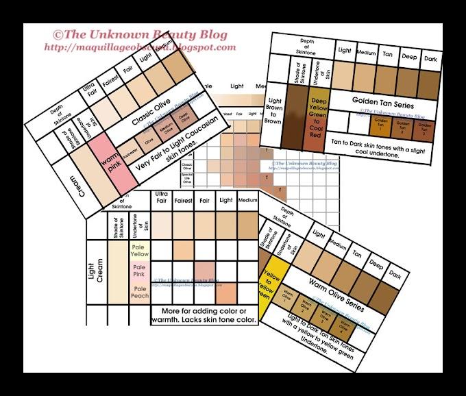 A Comprehensive Visual Guide to Joe Blasco Ultrabase Foundations