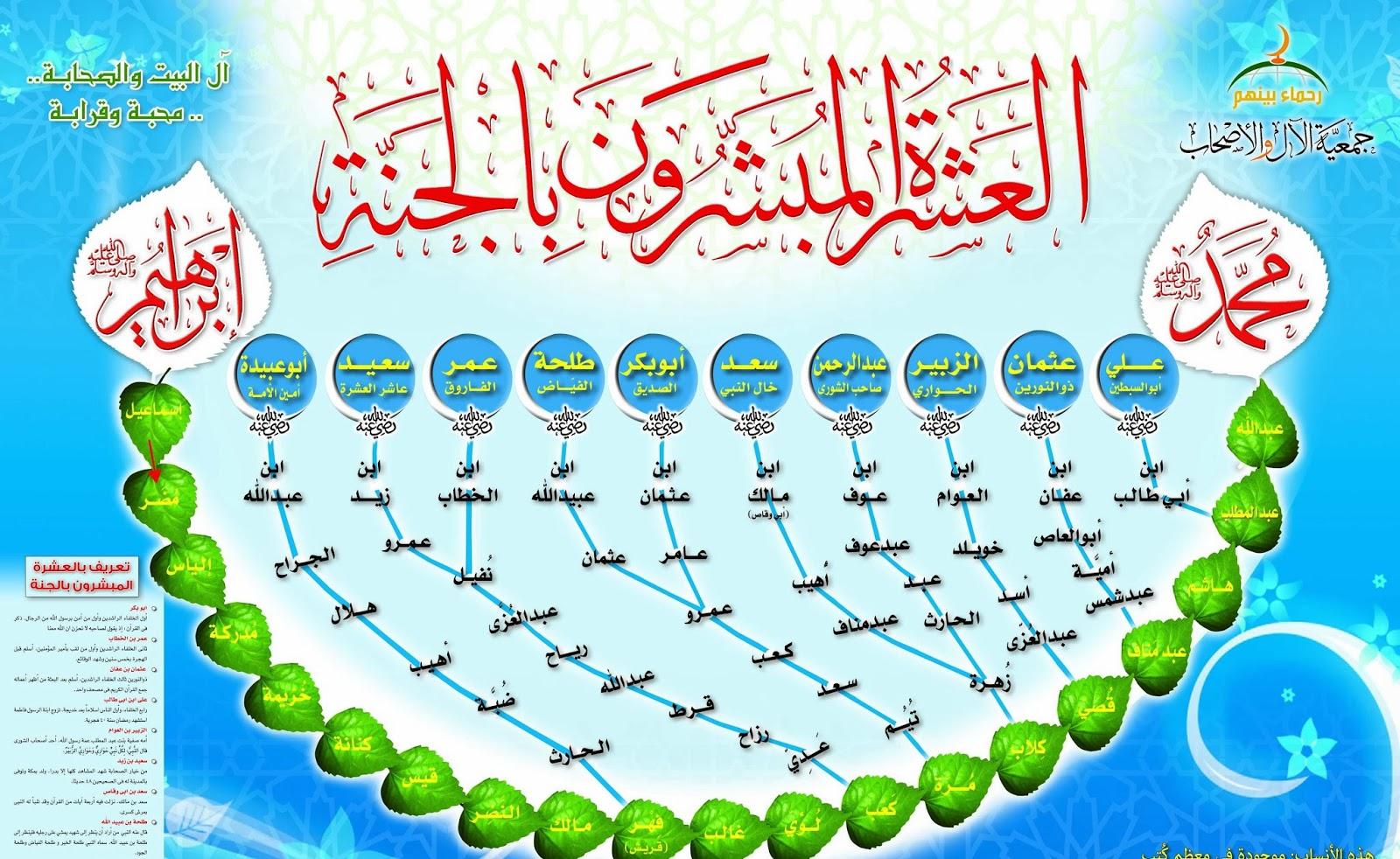 b00127677 إبراهيم عليه السلام   رضاك ربي رضاك أمي