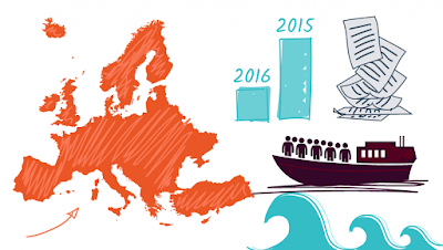 http://www.rfi.fr/europe/20161216-infographie-moins-migrants-plus-morts-2016?ref=tw_i