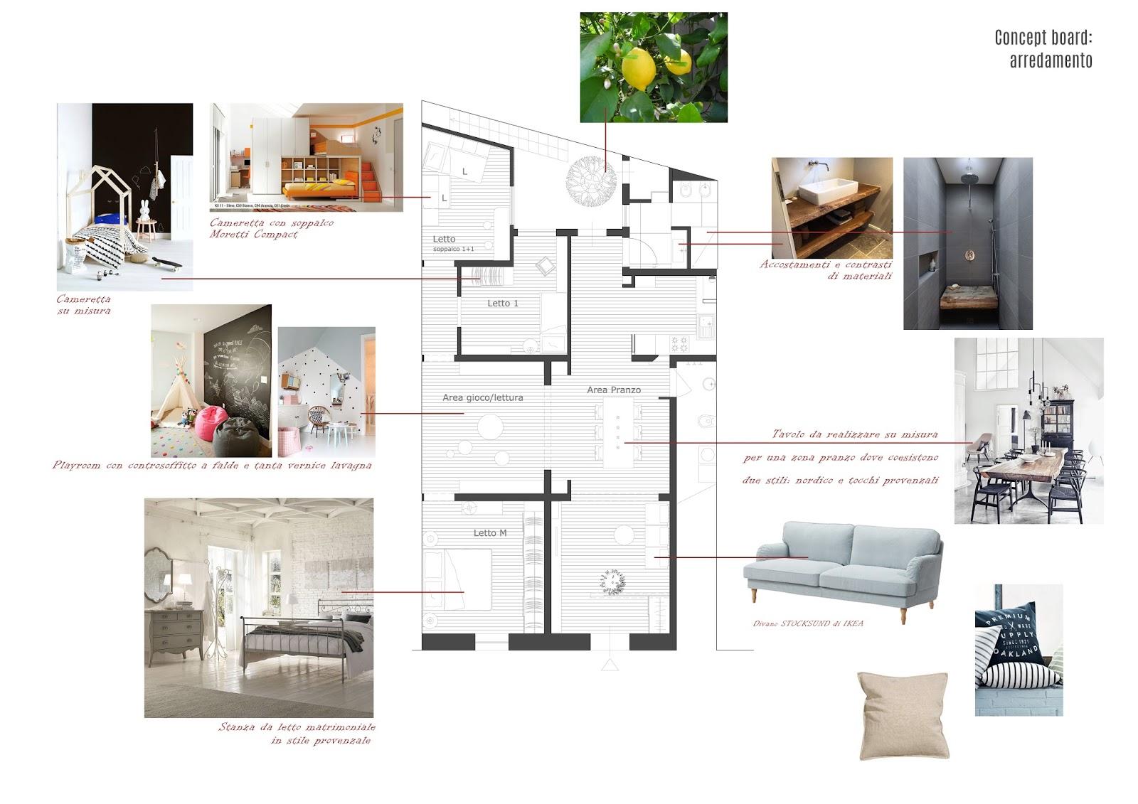Progetti di case blog arredamento part 2 for Progetti per case con scantinati