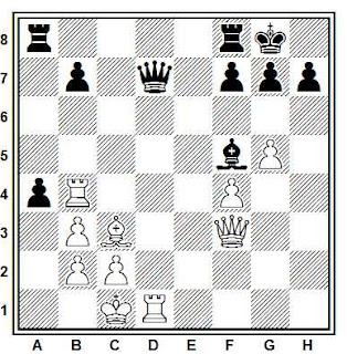 Problema ejercicio de ajedrez número 756: Ragialis - Litvinov (URSS, 1978)