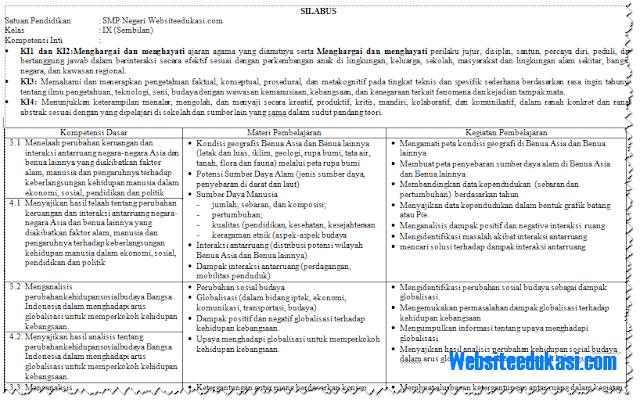Silabus IPS Kelas 9 SMP/MTs Kurikulum 2013 Revisi Terbaru