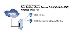 Cara Setting Virtual Access Point (Multi SSID) Wireless MikroTik