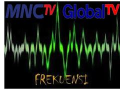 Frekuensi MNCTV dan Global TV Update Terbaru