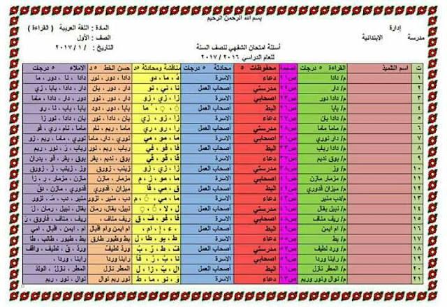 اسئلة مادة اللغة العربية القراءة الشفوي للصف الاول الابتدائي للعام الدراسي 2017