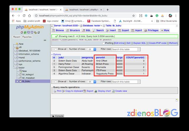 penerbit - Memperbaiki Error Non Aggregated Column MySQL 5.7