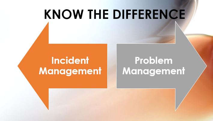 Problem Management: Service Management As Experienced By Luqman: Incident