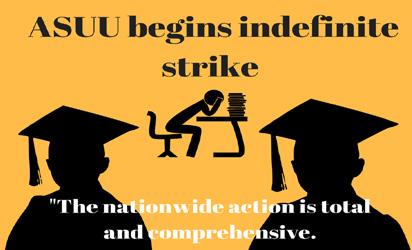 [Breaking News] Asuu Begins Nationwide strike