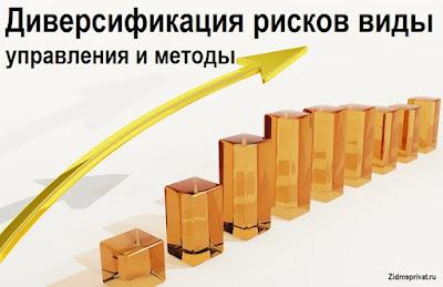 Диверсификация рисков виды управления и методы