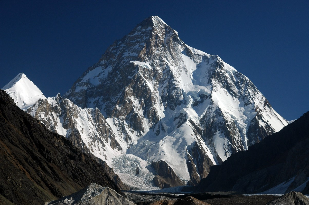 K2 Highest Mountains in the World