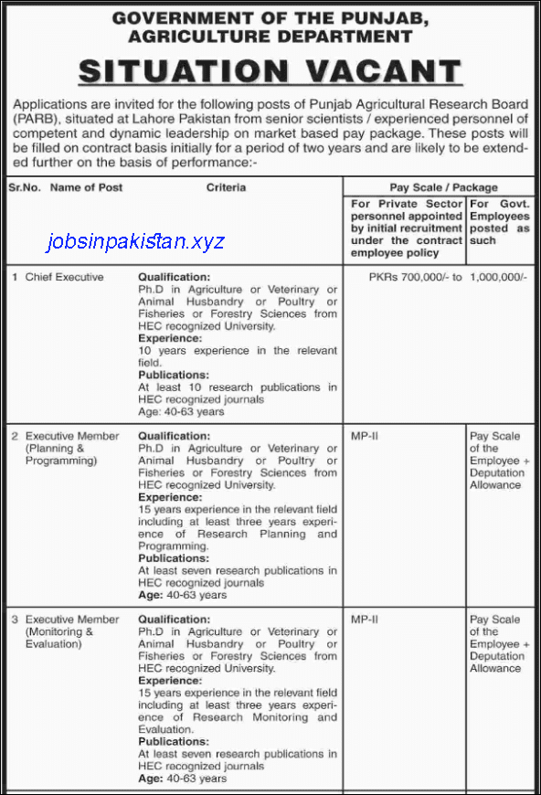 Advertisement for Agriculture Department Punjab Jobs