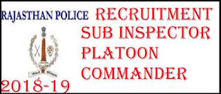 Rajasthan Police SI Vacancy 2018 Details